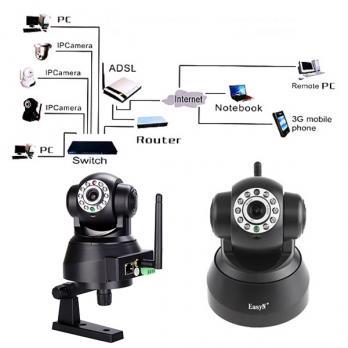 prodtmpimg/15579846296448_-_time_-_ip-videokamera-easyn.jpg